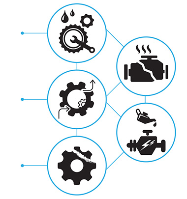 Drive and Transmission problems in the Food Industry